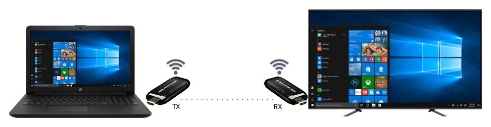 Bezprzewodowy mini extender HDMI_