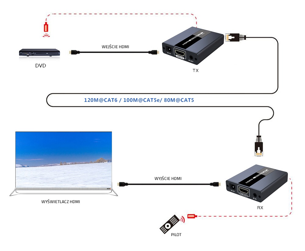 Extender HDMI_120M