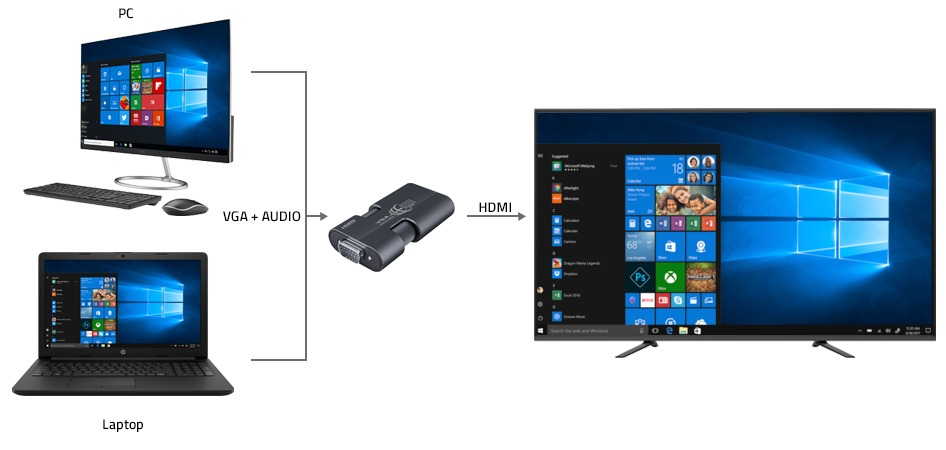 VGA-HDMI