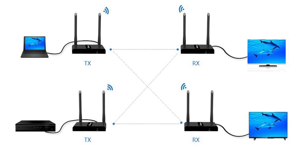 bezprzewodowy extender HDMI-