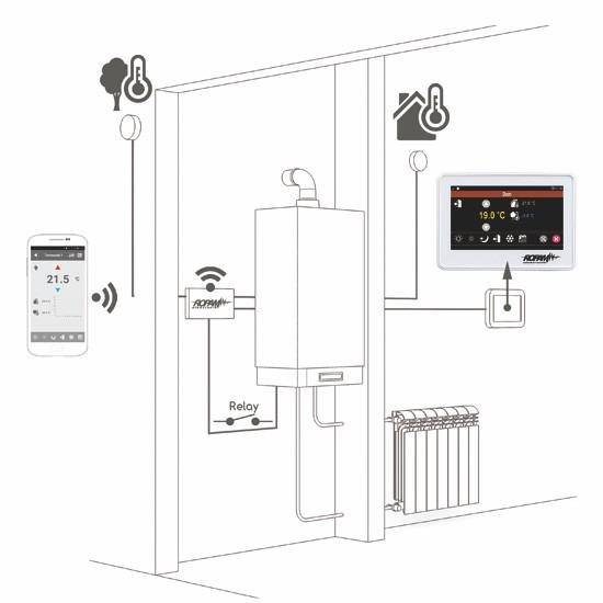 Systemy alarmowe z automatyka budynkowa