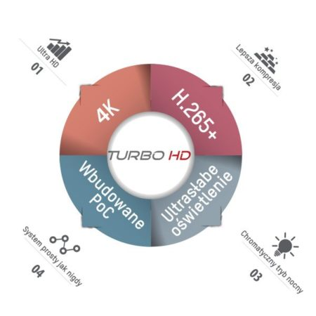 turbo-hd-4.0-450x450