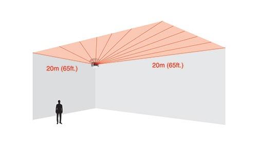 Obszar detekcji czujki laserowej optex