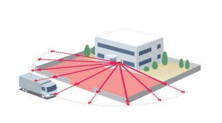 zastosowanie czujki laserowej optex