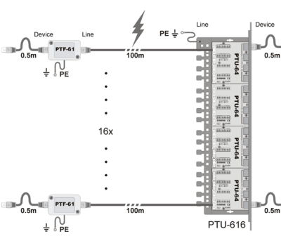 PTU-64-EXT/PoE RYS