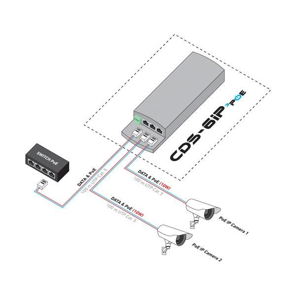 camsat CDS 6IP 3PoE schematy polaczen 01