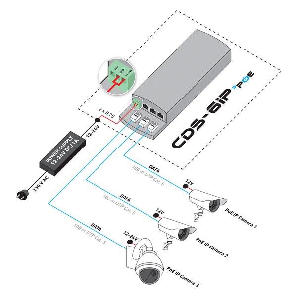 camsat CDS 6IP 3PoE schematy polaczen 04