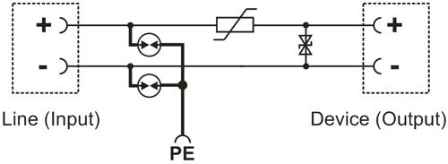 Zabezpieczenie linii zasilającej 48V DC EWIMAR