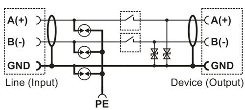 Zabezpieczenie przeciwprzepięciowe do RS-485 EWIMAR