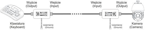 Schemat prawidłowego zabezpieczenia RS-485