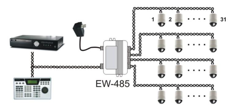 Dystrybutor, rozdzielacz magistrali RS-485 z separacją EWIMAR EW-485/4/1/So