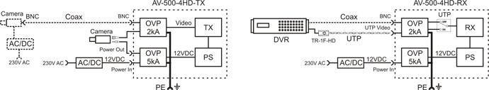 Możliwości połączeniowe zestawu